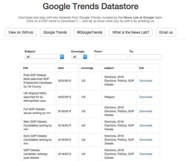 Google Trends Datastore