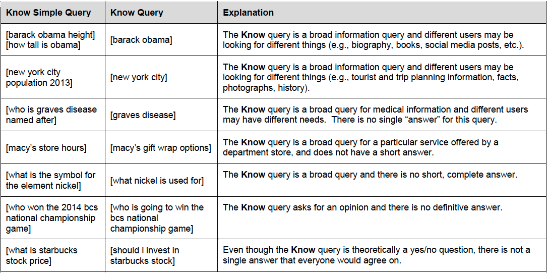 Google's Full Quality Guidelines differences